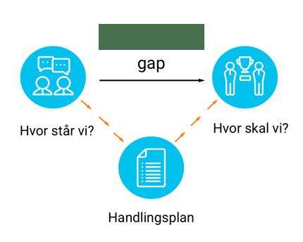 gap-handlingsplan.png