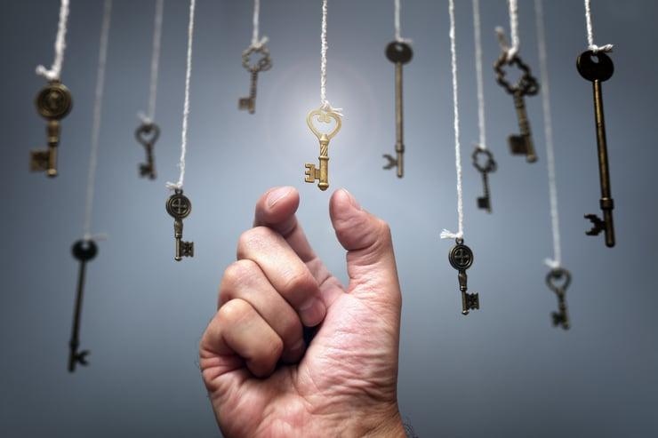 Nøkkelen til prestasjonsledelse