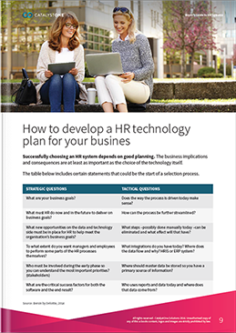 How to develop a HR technologyplan for your busines